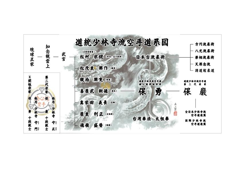 児玉さん系図4
